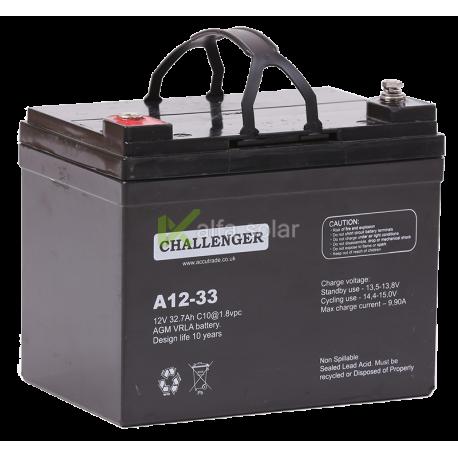 Акумуляторна батарея Challenger A12-33