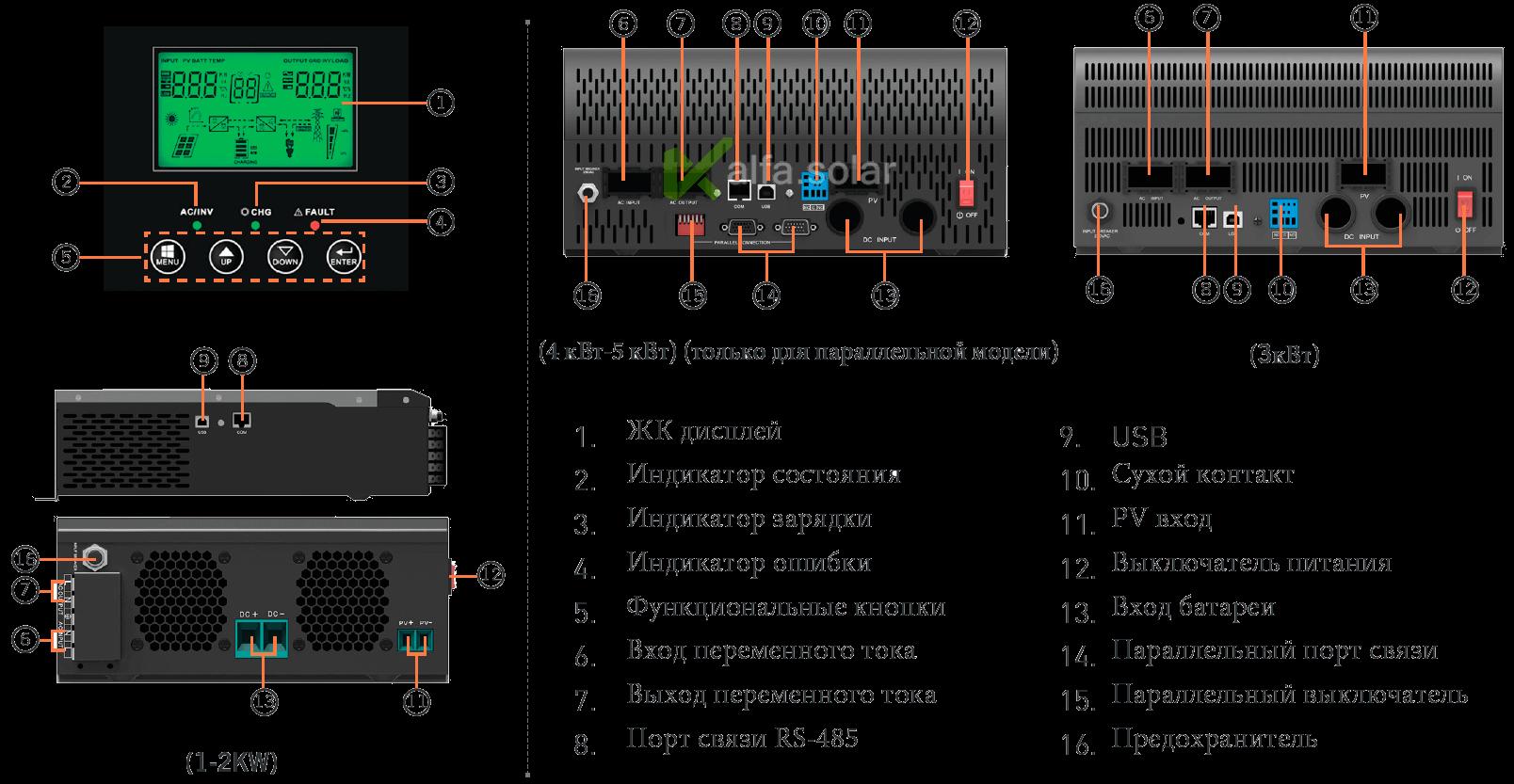 PV1800 VPK (1-5 кВт) дисплей