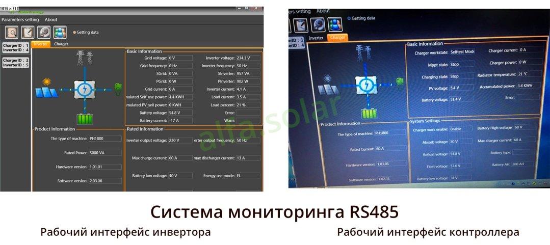 Гибридный автономный инвертор Must Santakups PH18-3K PK